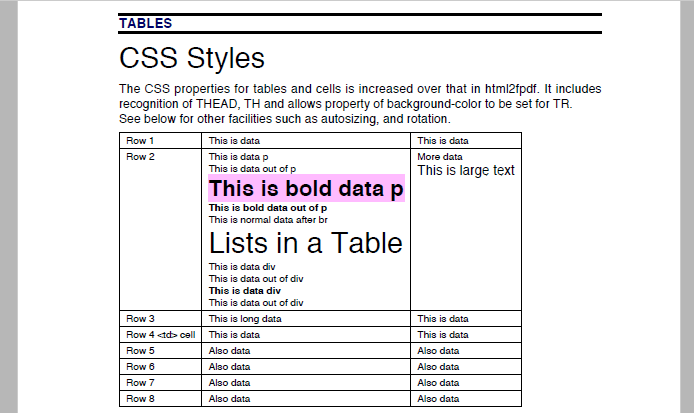 Example of Tables rendered in mPDF