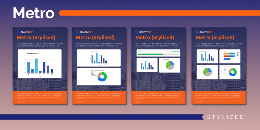 A sample of the Metro Stylized Report template
