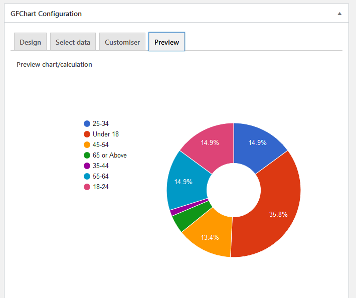 Previewing the configured GFChart