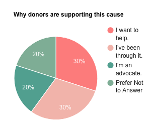 Pie Chart 2 (Image)